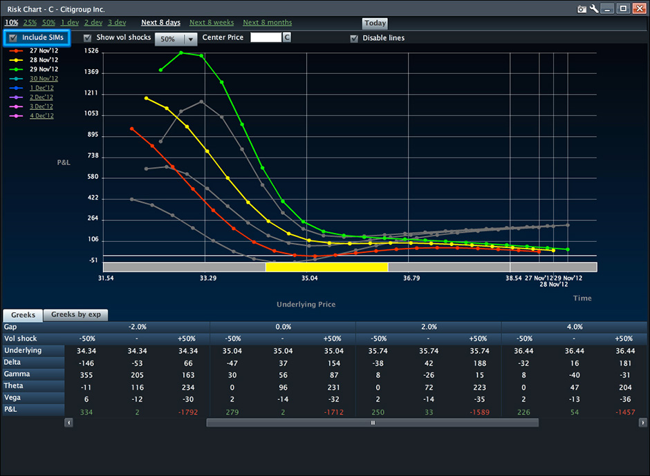 Risk Chart 3D