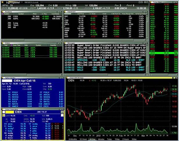fastest trading platform