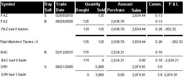 Profit and Loss PDF